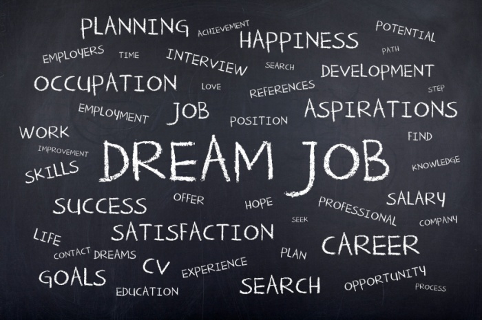 Tips to Get A Job You Always Wanted - Job Interview Help